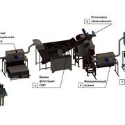 Линия переработки ПЭТ отходов (400кг/ч)  фото