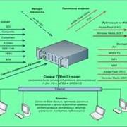 Серверное программное обеспечение фото