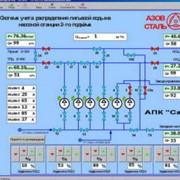 Автоматизации технологизации технологических процессов АСУ-ТП Насосной станции фото