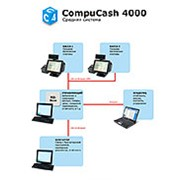 Система кассовая CompuCash 4000 SQL фото