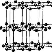Графит серебристый (форма углерода) фото