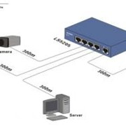 Коммутатор LS5205 Ethernet Extender 5-port 300 метр фото