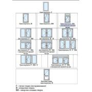 Стеклопакеты энергосберегающие фото