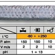 Плетеная набивка Spetodyn SFK 250 фото