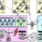 Проектирование, монтаж и техническому обслуживанию станций спутниковой связи фото