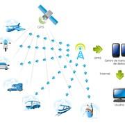 GPS/ГЛОНАСС мониторинг транспорта фото