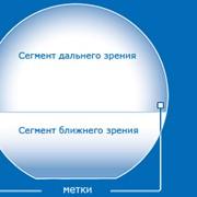 Линзы контактные газопроницаемые фото