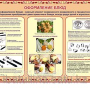 Плакат Оформление блюд Г.37 фото