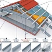 Лёгкие стальные тонкостенные конструкции (ЛСТК) фото