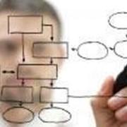 Разработка бизнес-планов инвестиционных проектов