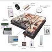 Системы охранной и пожарной сигнализации фото