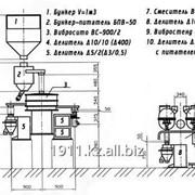 Комплекс опробования катализаторов, содержащих драгметаллы Q=10т/час фото