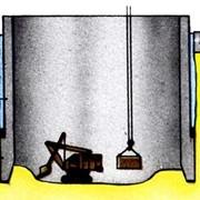Способ «опускного колодца»; фото