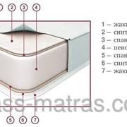 Ортопедический матрас Notte Контур 150х200 фото