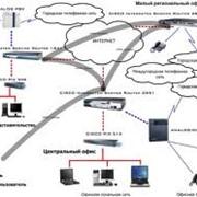 Сети телекоммуникационные и услуги связи фото
