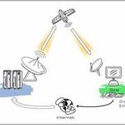 Системы передачи данных фото