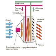 Системы водяного отопления для индивидуального пользования фото