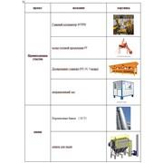 Завод асфальто-бетонный мобильный QCQ-80 фото