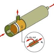 Мембранные воздухоразделительные установки для производства газообразного азота фото