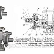 Регулятор давления газа РДК-50С2 фото