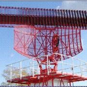 Изобразительные системы для радаров фото