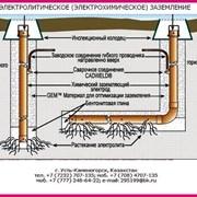 Электролитический Химический электрод заземления фото