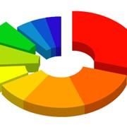 Исследования рынков потребления товаров и услуг фото
