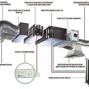 Системы вентиляции дворцов спорта в Астане фото