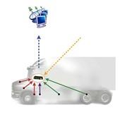 Система спутникового мониторинга транспорта и контроля использования топлива СКРТ фото