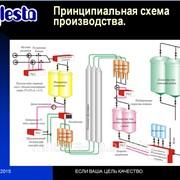 Оборудование для производства водки и ликероводочной продукции фото
