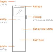 Разработка интерфейсов сенсорного киоска фото
