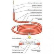 Греющий кабель для водопровода ТМФрезистивный фото