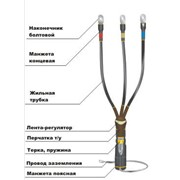 Муфта кабельная термоусаживаемая ПКВттп-3х(35-50)-1 фото