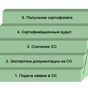 Сертификация строительной продукции фото