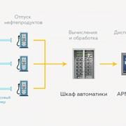 Комплексная автоматизация АЗС фото