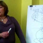 Школа психологии Лидер в Харькове фото