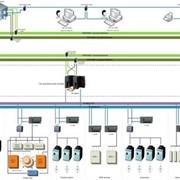 Создание систем управления технологическими процессами фото