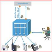 Управление конфигурацией программного обеспечения фото