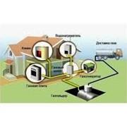 Ремонт и монтаж объектов газообеспечения фото