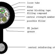 Оптический кабель Gystc8y Optical Cablegystc8y фото