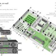 Звуковая система - Фитнес центр, настенные динамики Apart