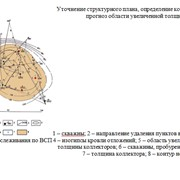Обработка данных ВСП комплексом программ VSP-POL фото
