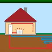 Системы энергосберегающих технологий, Тепловой насос - Земляной контур фото