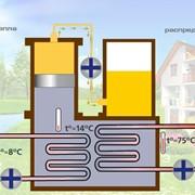 Тепловой насос с повышенным отопительным коэффициентом ОК фото
