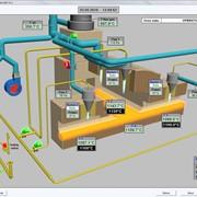 Автоматизация производств и технологических линий фото