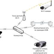 Проектирование и инсталляция Системы цифрового видеонаблюдения фото