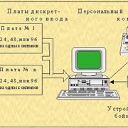 Системы управления агрегатами фото