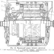 Средний ремонт тягового двигателя ТЛ-3Б фото