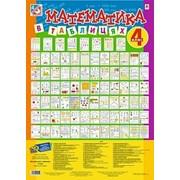 Таблиці. Математика 4 клас. 80 сторінок. (70-50 см.) фото