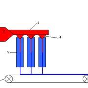 Материал композитный многослойный Спанбонд фото
